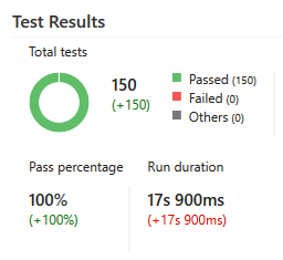 VSTS Passing Tests