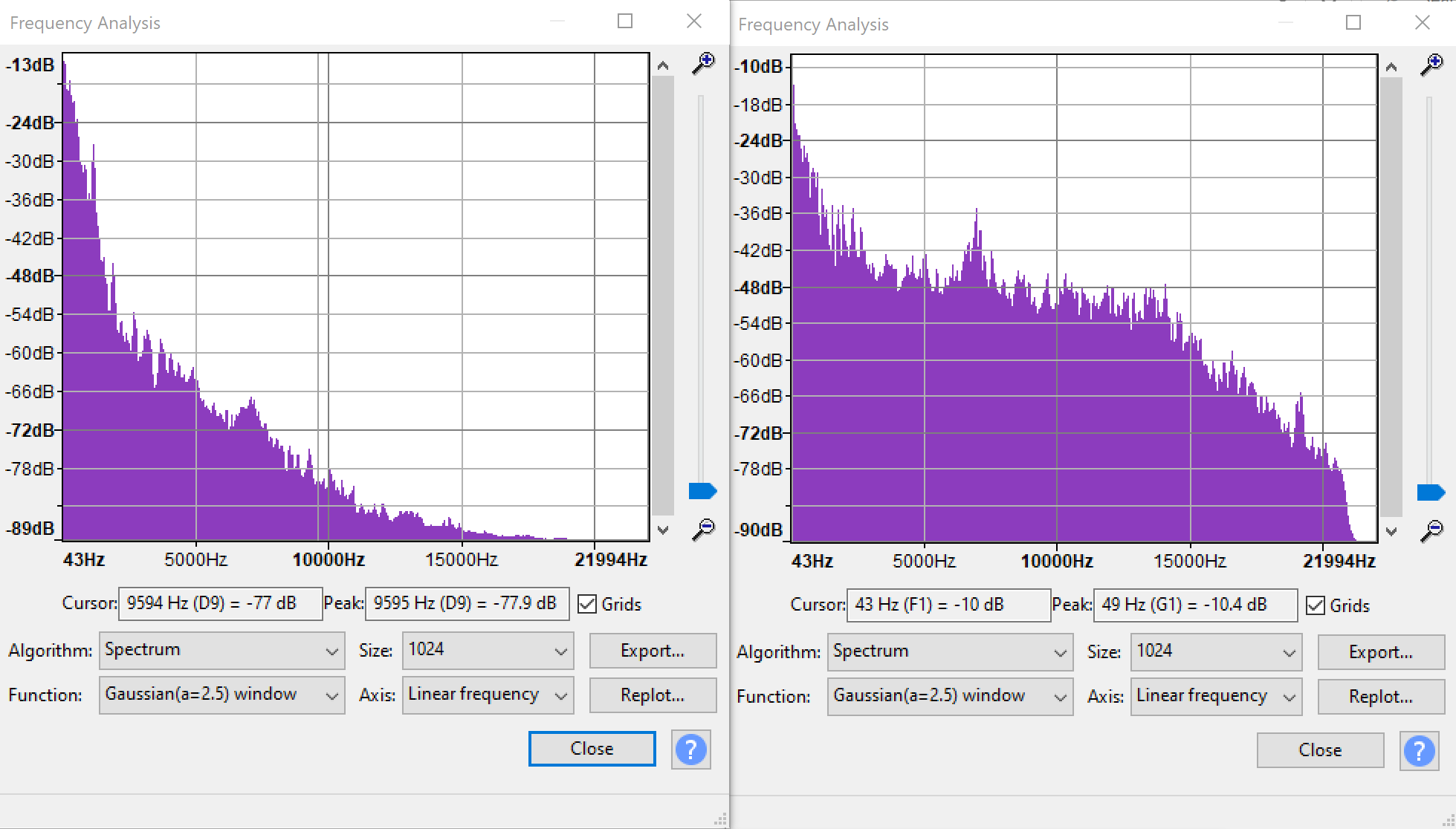 Relative loudness by frequency for two tracks side by side