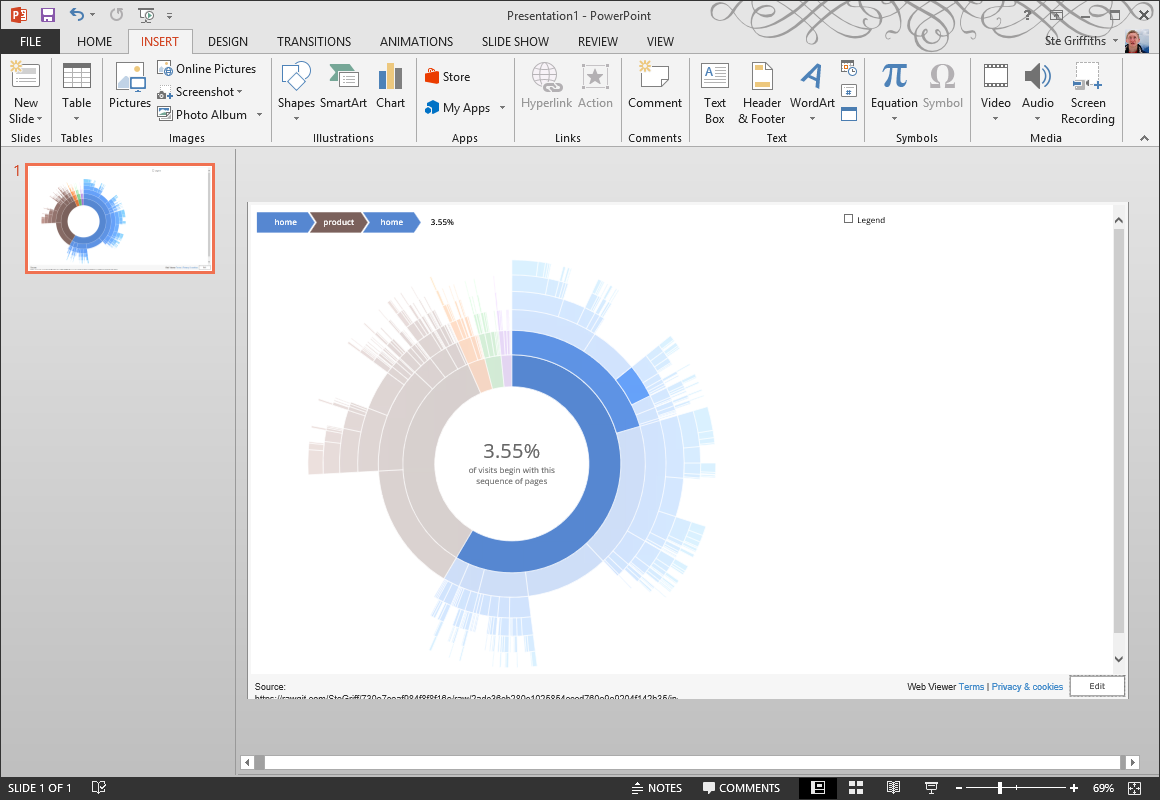 Embedding a web page in PowerPoint