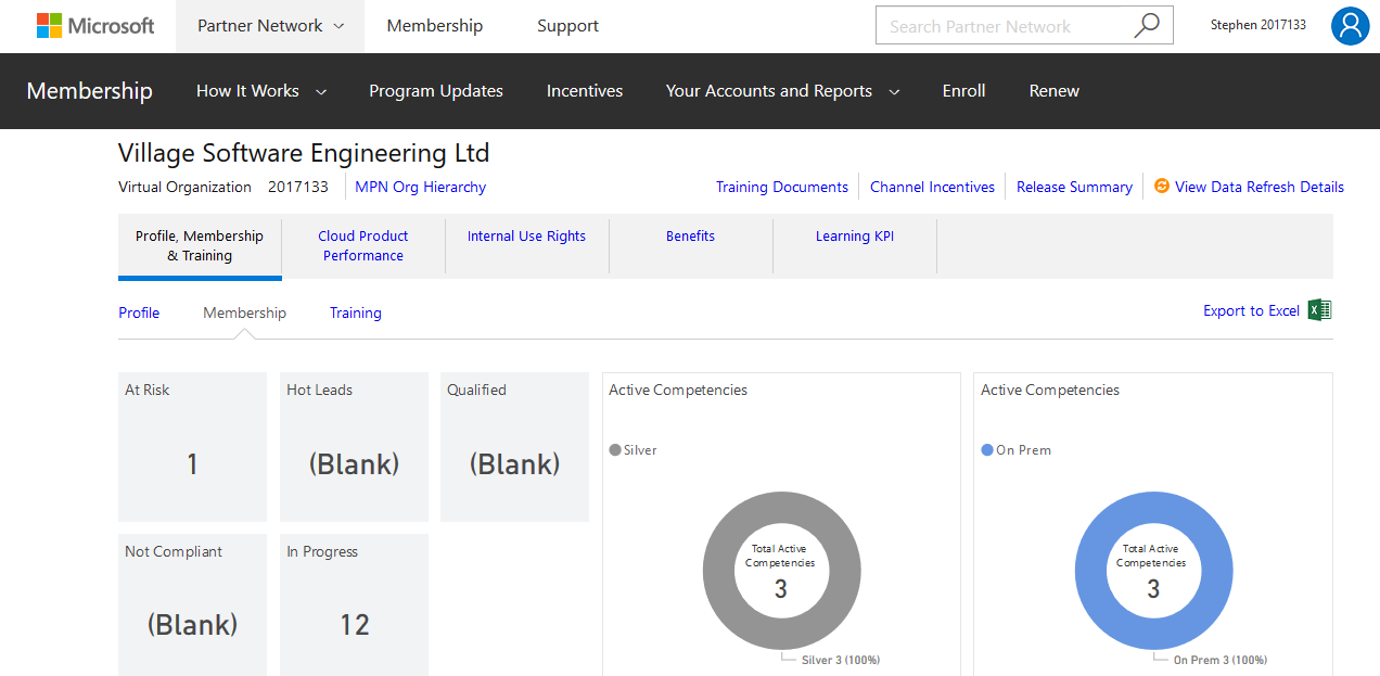 Screenshot of Membership Insights